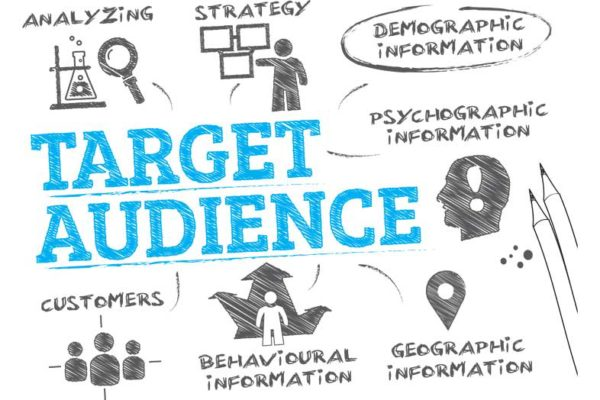 Graphic depicting a mind sketch of a target audience